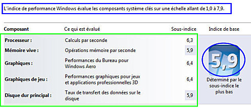 comment_renouveler_son_ordinateur_indice_windows