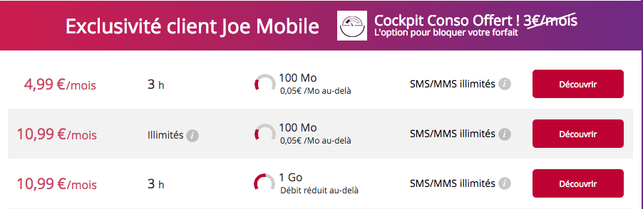 Virgin Mobile - Joe - Combattrelacrise.fr