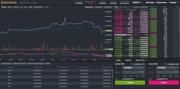 acheter-du-bitcoin-binance